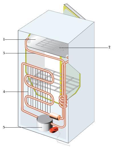 Схема бытового компрессионного